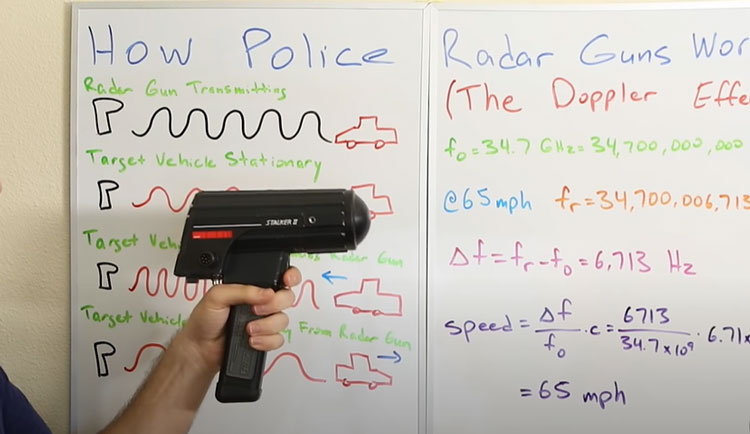How Do Radar Guns Work